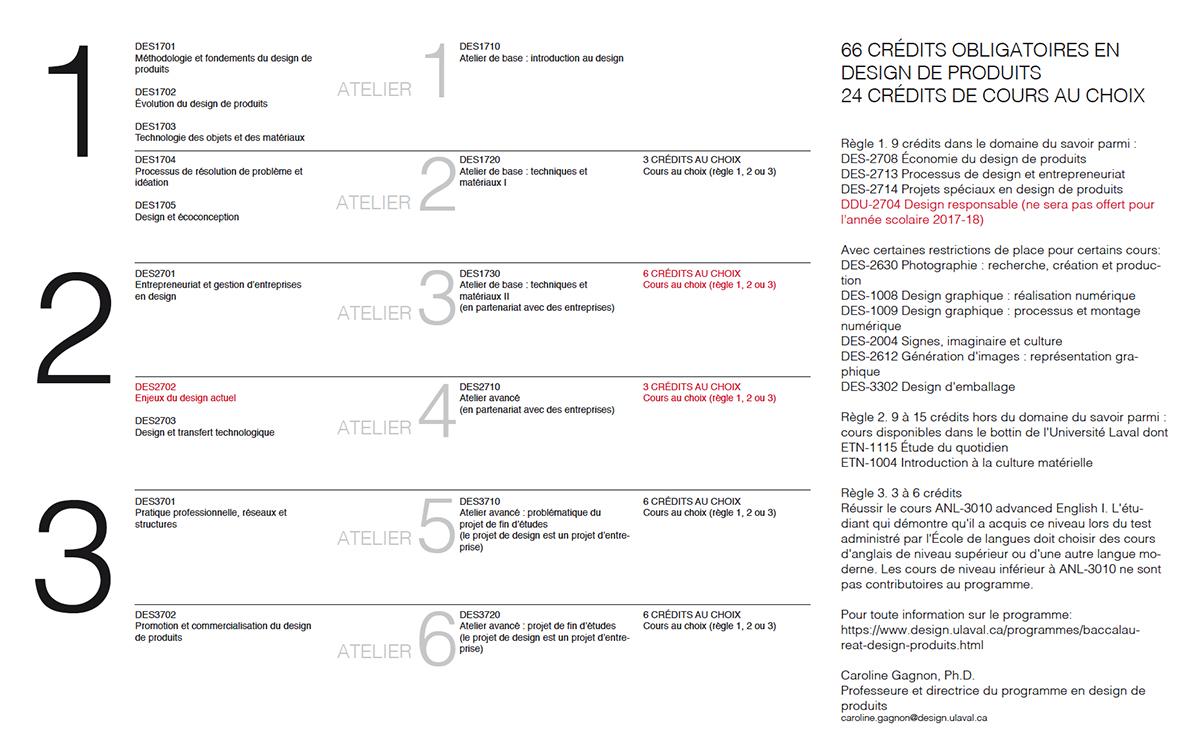 Baccalauréat en design de produits   École de design   Université Laval