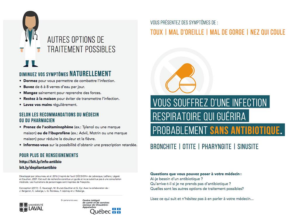 Dépliant antibiotiques