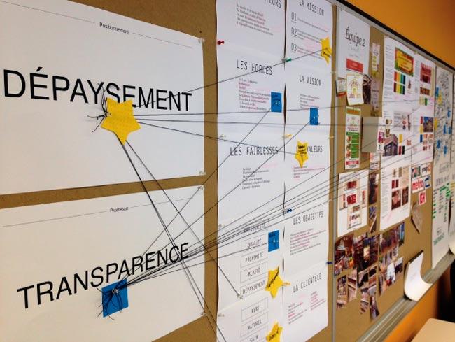 Atelier stratégie et image de marque